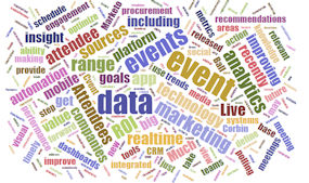 Event Data Analyitic WordCloud